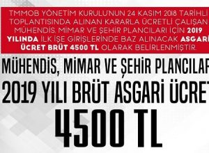TMMOB Asgari Ücreti 2019