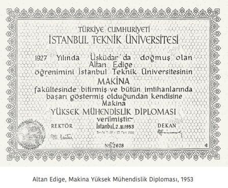 Altan Edige Diploma
