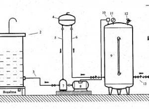 Hava enjektörlü hidrofor bağlantısı
