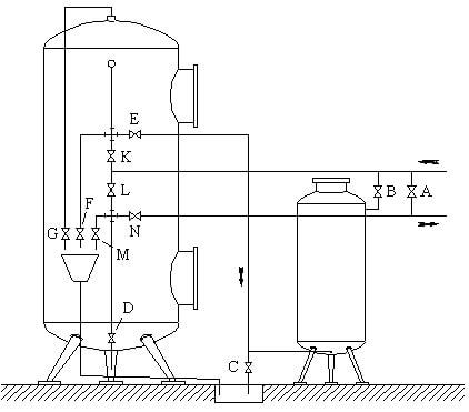 Su Tasfiye Cihazı Montajı