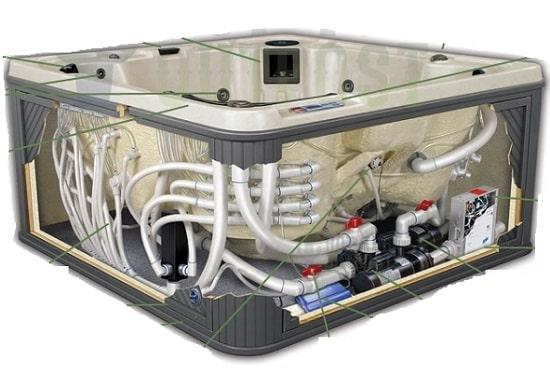 Spa (whirlpool) Filtrasyon
