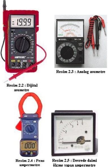 Ampermetre Avometre