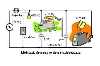 Elektrik Devresi Bileşenleri