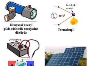 Elektrik Enerjisi Kaynakları