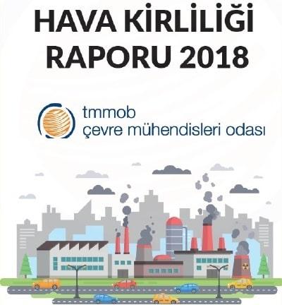 Hava Kirliliği Raporu 2018