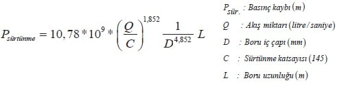 Sulama Hesabı Formulü