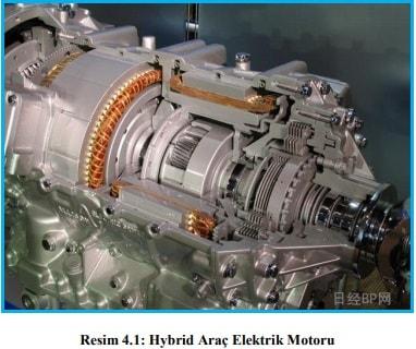 Elektrikli Hybrid Motoru