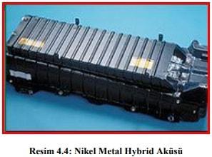 Elektrikli Hybrid Nikel Metal Batarya