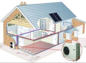 güneş enerjisi destekli ısı pompası ile ısıtma