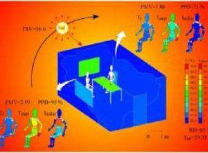 metabolik aktivitenin ısıl konfor etkisi