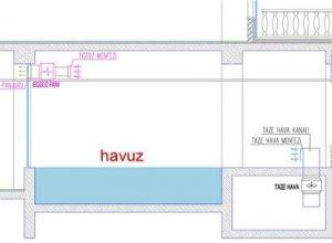 kapalı yüzme havuzlarının klima dizaynı