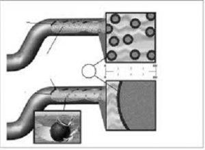 nanoakışkanların ısıl özellikleri