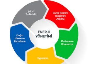 üniversitelerde sürdürülebilir enerji yönetimi