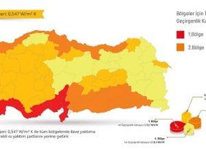 Türkiye'deki binalar için U değerleri