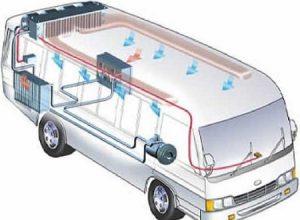 araç radyatörünün ısı transferi