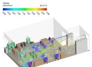bir ofis odasındaki termal akışın incelenmesi
