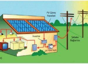 fotovoltaik sistemlerin tasarımı