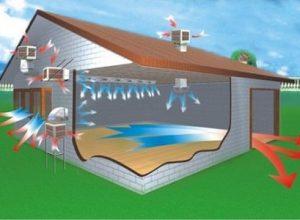 ev tipi evaporatif soğutucu