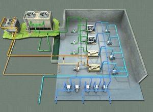 ticari soğutma sistemlerinde enerji verimliliği