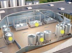 gıda üretim tesislerindeki CIP uygulamaları