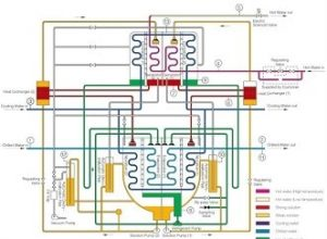 jeotermal enerjili çift etkili lityum bromür-su