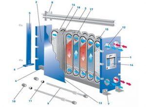 kanatlı borulu yoğuşturucularda iki fazlı akış