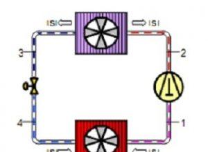 kaskad soğutma sistemi