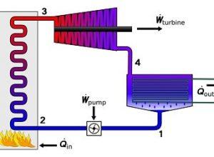 organik rankine çevrimi ile çalışan soğutma çevrimi
